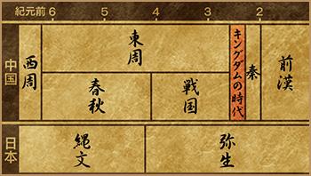 用語解説 物語の舞台は、春秋・戦国時代の末期。紀元前221年、始皇帝によって中国... キングダ