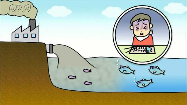 水俣病の原因